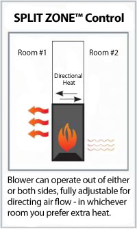 See Thru Direct Vent Fireplace Split Zone Control